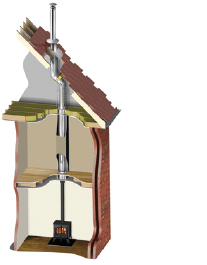 build your chimney